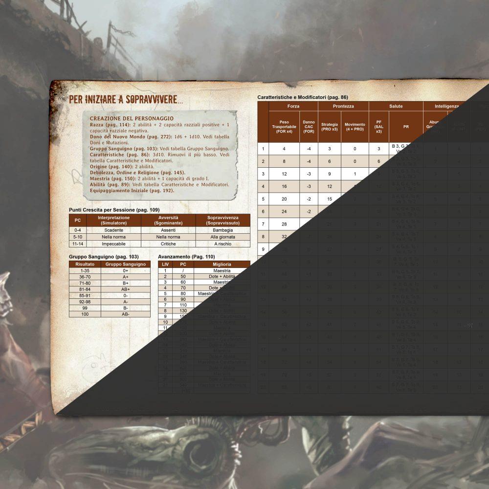 Aces Games - Nameless Land gdr, interno dello schermo dell'artefice, master screen in uscita a settembre
